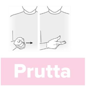 Tecknet för prutta