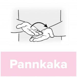 Tecknet för pannkaka